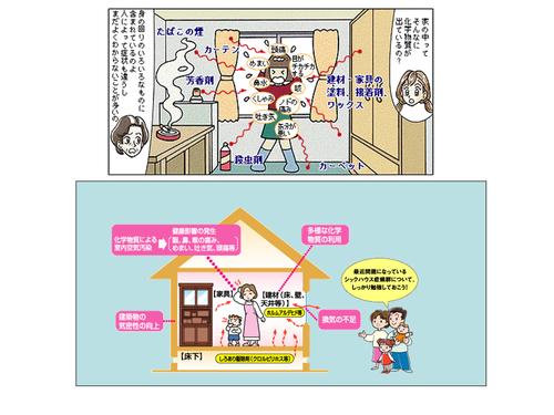 札幌自然天然素材の家シックハウス