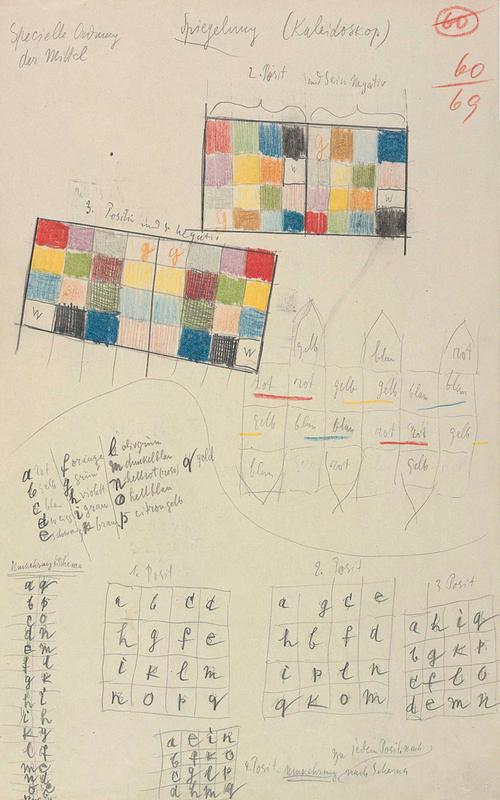 """Apuntes manuscritos fascinantes de Paul Klee...""""solo mediante la intuición, que no se puede enseñar, surge el arte"""" Es la teoría de la forma pictórica en su época docente en la Bauhaus."""