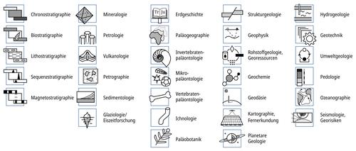 Piktogramme – Übersichtstafel, 150 dpi