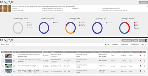 Plataforma Bimcollab: Panel de Información de Incidencias del Proyecto Quercus