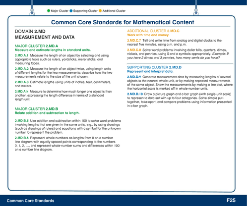 Pearson Common Core Information Mrbaumgarner