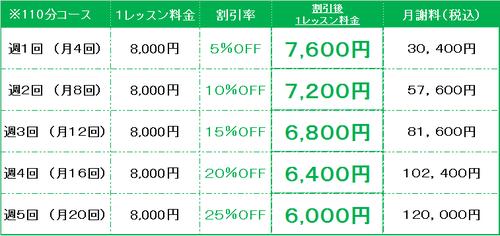高田馬場 新高中国語 110分料金表