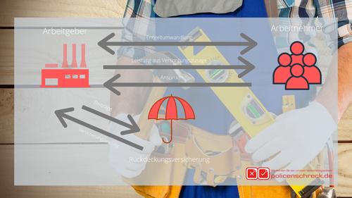 Versicherungsmakler Rüsselsheim - Rüsselsheim Versicherungen - Versicherungsblog - Versicherungen checken