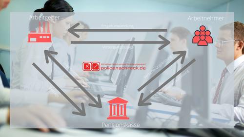 Versicherungsblog - Versicherungsmakler Rüsselsheim - Rüsselsheim Versicherungen
