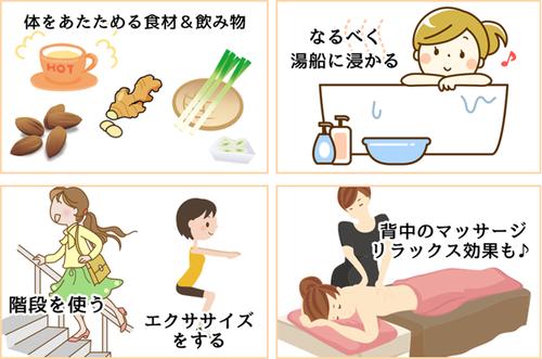 冷えによる背中ニキビの予防・改善