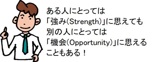 ある人にとっては「強み(Strength)」に思えても、別の人にとっては「機会(Opportunity)」に思えることもある!