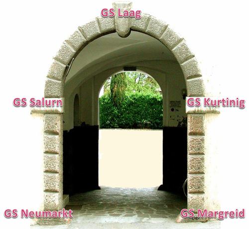 Eingangstor mit Schulen