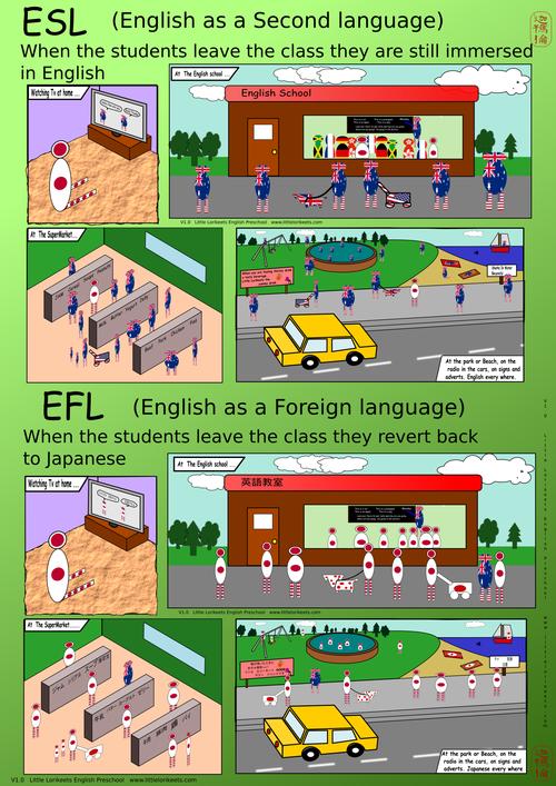 ESL vs EFL