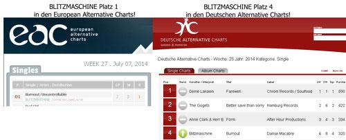 BLITZMASCHINE in den Charts