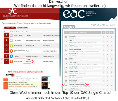 BLITZMASCHINE in DAC, EAC und GEWC Single Charts!