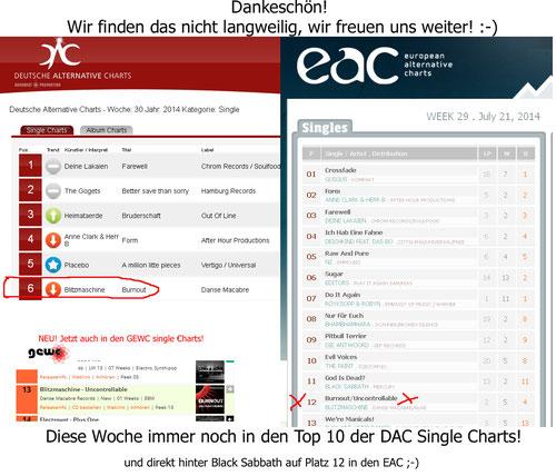 BLITZMASCHINE in DAC, EAC und GEWC Single Charts!