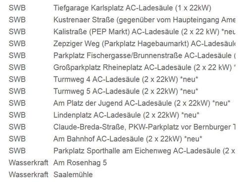 Ladesäulen in Bernburg (Stand: 24.07.2019)