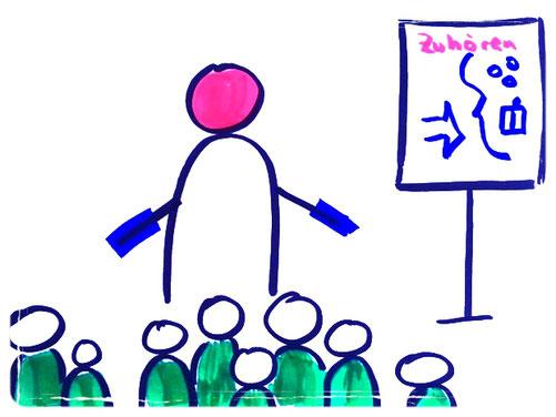 Präsentation, Unternehmensvorstellung, richtig präsentieren, sich vorstellen, Vortrag halten, Referent