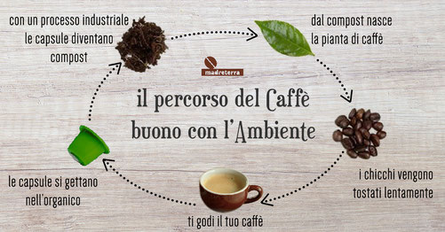capsule compostabili biodegradabili nespresso madreterra caffe