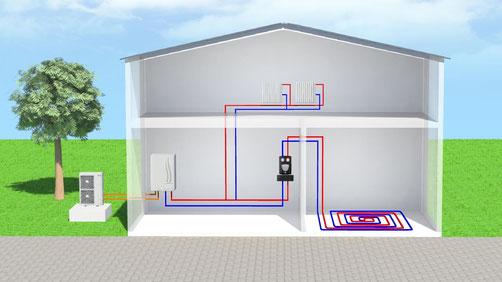 Remplacement de chauffage chaudière gaz par pompe-à-chaleur