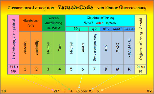 Tausch-Code - NEU ab 2017