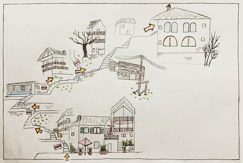 Handskizze mit detaillierter Beschreibung des Fusswegs zur Ferienwohnung