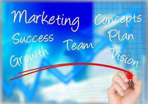 Der Marketingmix