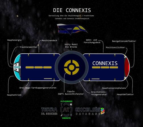 Die Raumstation CONNEXIS | Seitenansicht A | Grafik: J. Nitzsche (150422)