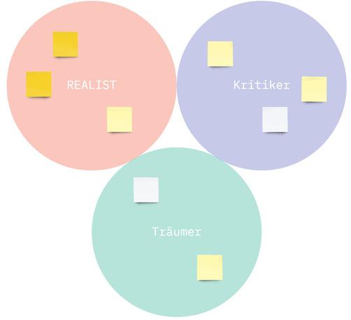 Coaching Tool, Disneey-Methode, Teamcoaching, Coaching, Coach