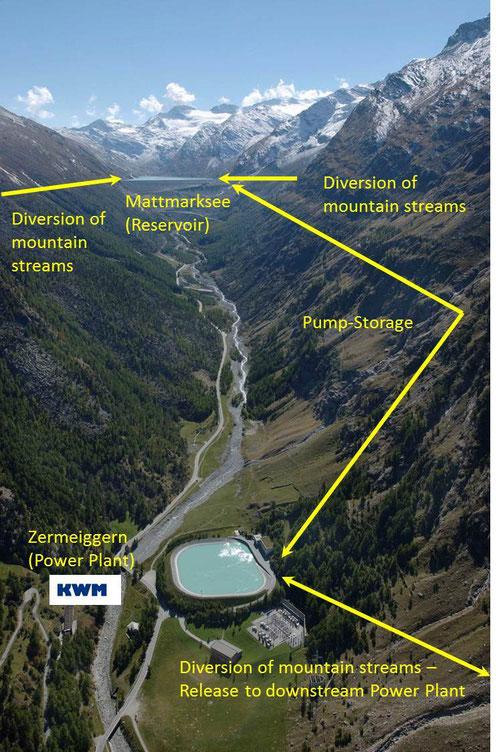 Hydropower facilities in the Vispa valley, Switzerland