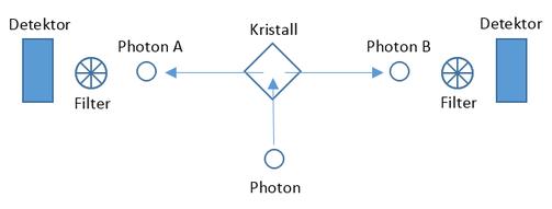 """Abb.: Aus dem Buch """"Die Geschichte der Quantenphysik"""""""