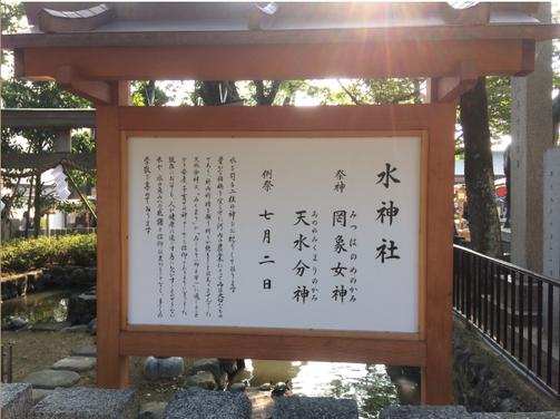 水神社(筆者撮影)