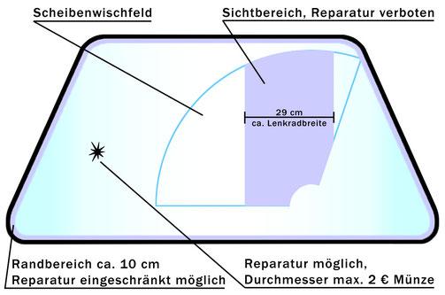 Steinschlagreparatur auf Windschutzscheibe Frontscheibe Sichtbereich
