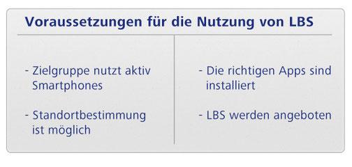 Voraussetzungen für die Nutzung von Location Based Services