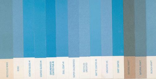 Fig. 6. Diferentes valores CIE Lab de diferentes sistemas de impresión