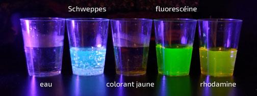 Fluorescence sous lampe UV. Fluorescéine, rhodamine, quinine.