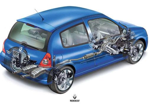 Alle Renault Sport Modelle - renaultfanss Webseite!