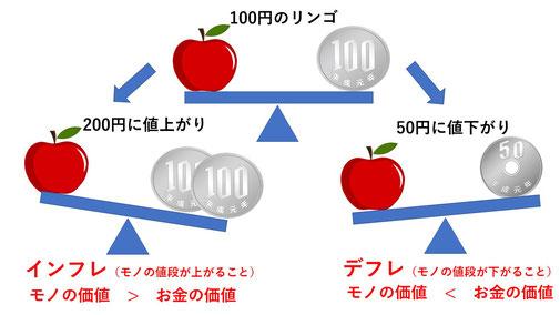 図表1-5
