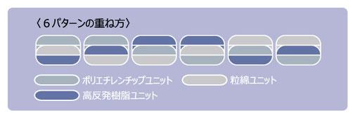 6パターンの重ね方,特許取得枕,ゼッズ,ffwellness,フォーエヴァー株式会社
