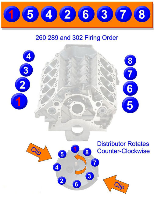 Image on 1965 Cadillac Firing Order