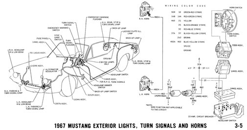 fiches techniques pour ford mustang