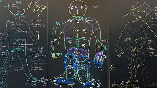 MBSR Gero Sprafke Bodyscan Achtsamkeit Körperwahrnehmung gezeichnet