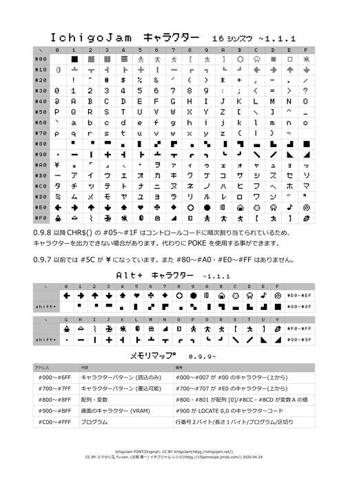 IchigoJam キャラクターコード一...