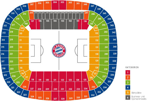 Ticketplan - Allianz Arena - Heimspiele FC Bayern München