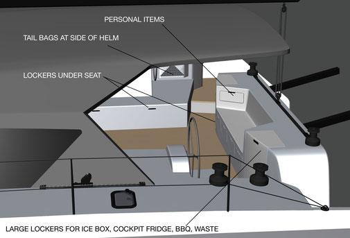 cockpit stowage arrangment for Raku catamaran