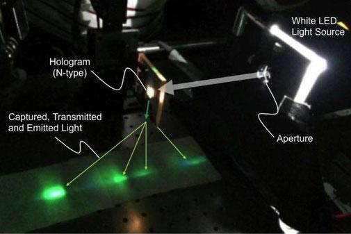 太陽光を模擬した採光機能の基礎原理実証実験