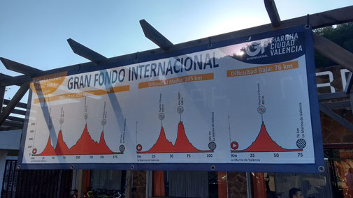 Gran Fondo International Valencia