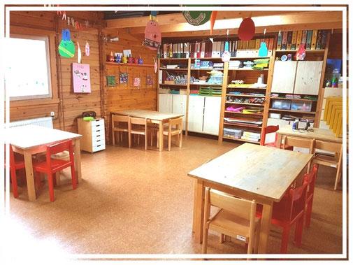 Raum im Kindergarten Menschenskinder Poppenbüttel