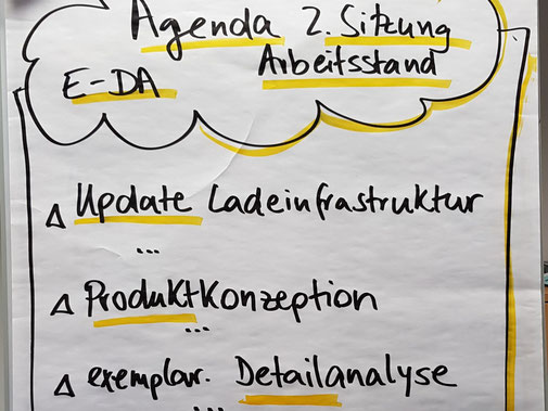 Fachmoderation Beratung Stakeholdermanagement