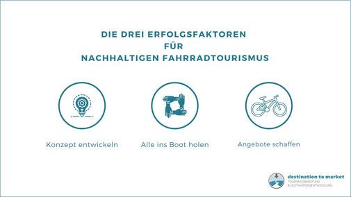 Erfolgsfaktoren für nachhaltigen Fahrradtourismus. © destination to market