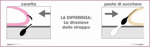 Beauty Planet Brescia Lumezzane - centro estetico - centro massaggi - centro abbronzatura