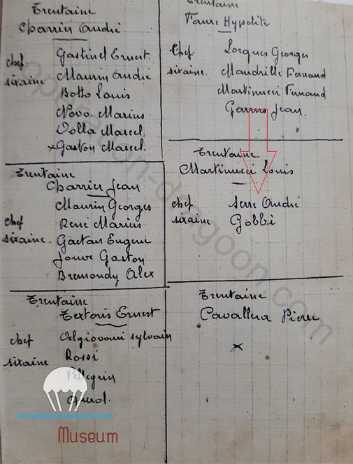 Document manuscrit d'époque de l'organisation de la résistance des Arcs