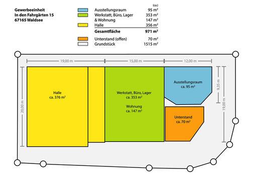 Gewerbeeinheit Waldsee Lageplan