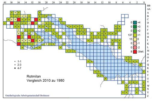 Bestandsentwicklung des Rotmilans am Bodensee von 1980/81 bis 2010-12.