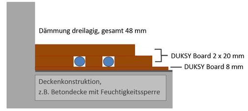 Skizze Holzfaserdämmung Rohrleitung
